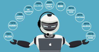Evolution of Chatbots