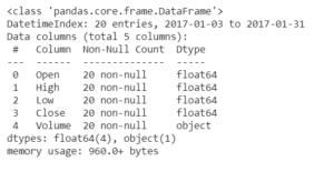 datatypes of test dataset
